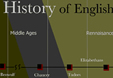 cropped image of History of English Literature Flash project